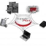 SupplyPort 12.2010